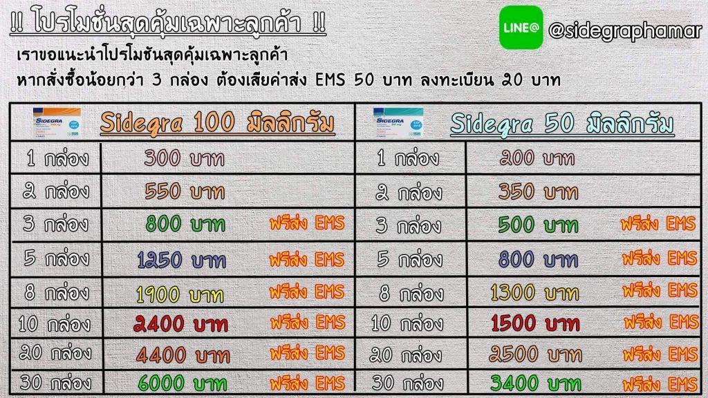 โปรโมชั่น ไวอากร้าไทย Sidegra ซิเดกร้า